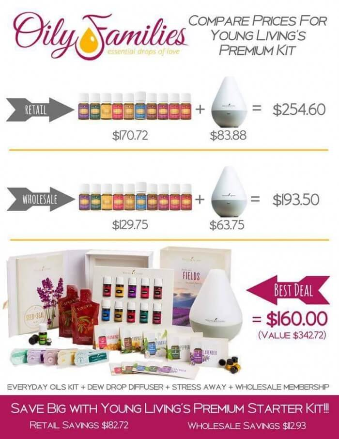 Young Living's Premium Starter Kit provides the very best value. It gives you the opportunity to start using the oils as soon as you receive your kit to improve your health and wellness. www.themidlifemamas.com